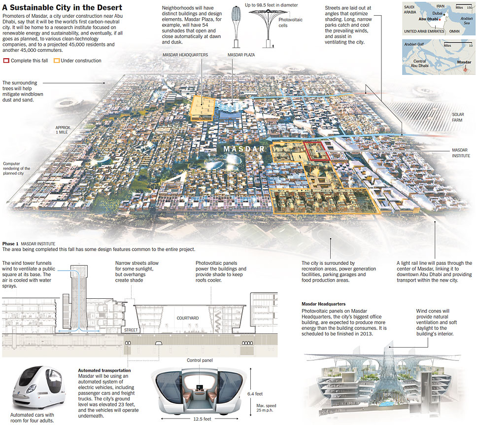 masdar city plan