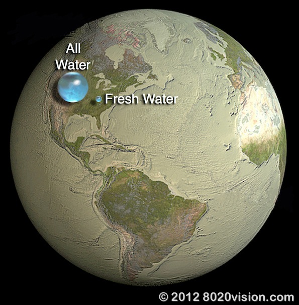 total water and total freshwater on earth